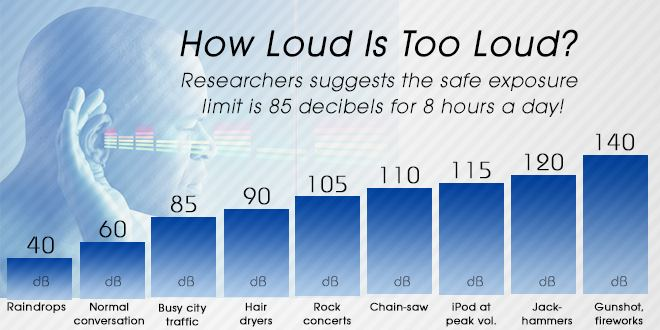 how-loud-is-too-loud-3